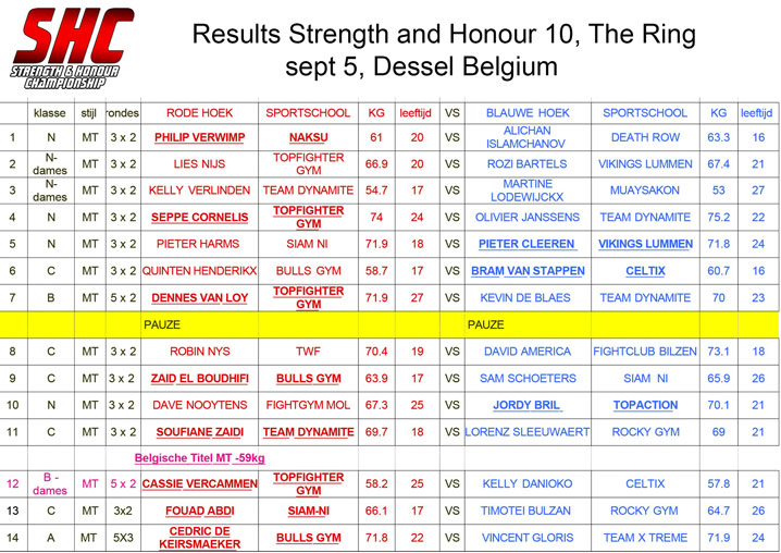 141005S&HResults